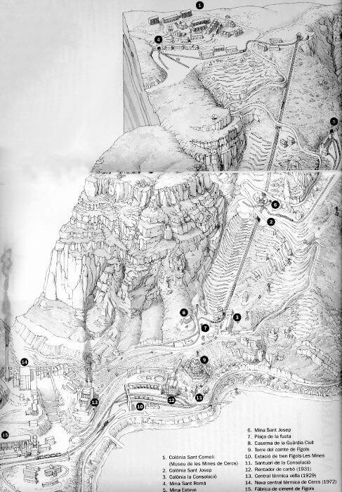 Esquema del conjunt Figols-Les Mines