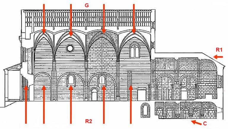 Monasterio de Leyre, Navarra Alzado