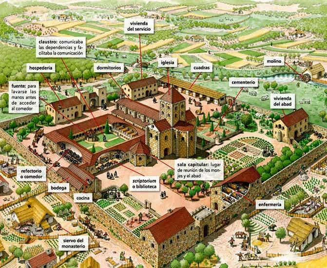 Monestir medieval