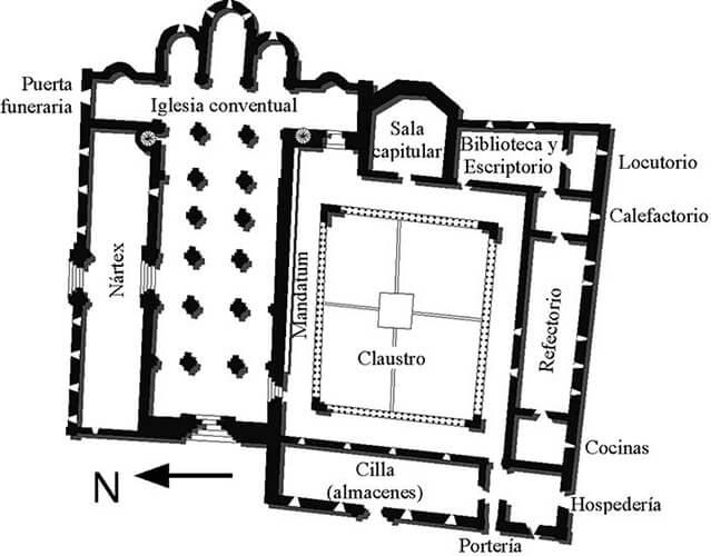 Planta benedictina del Monasterio de Santo Domingo de Silos (Burgos) La planta superior del claustro alberga los dormitorios