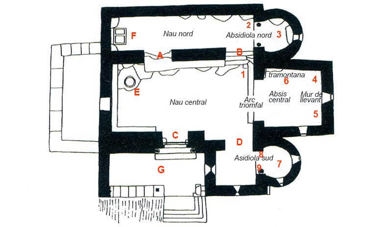 Església de Sant Quirze de Pedret Planta-referencies