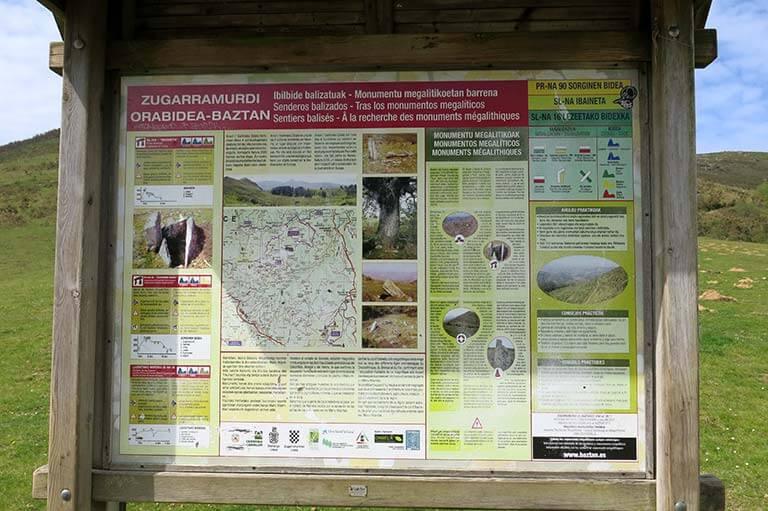 Zonas megalíticas de Ibaineta Zelaia